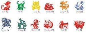 Chinesische Zodiak / Bild: www.adpic.de