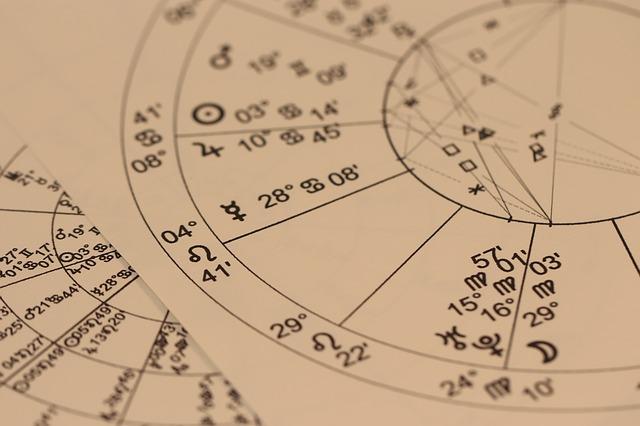 Horoskop auch Radix genannt